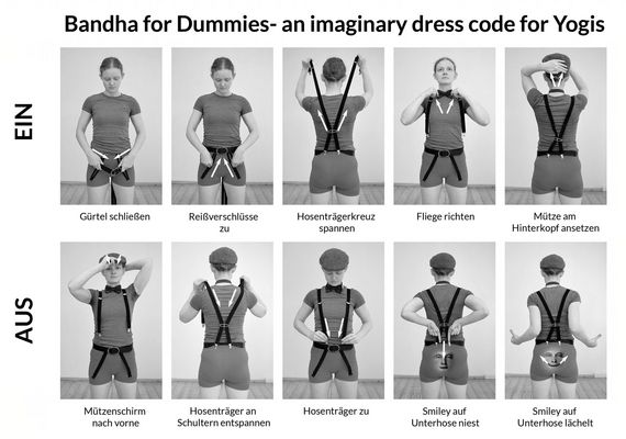 An Imaginary Dresscode for Yogis