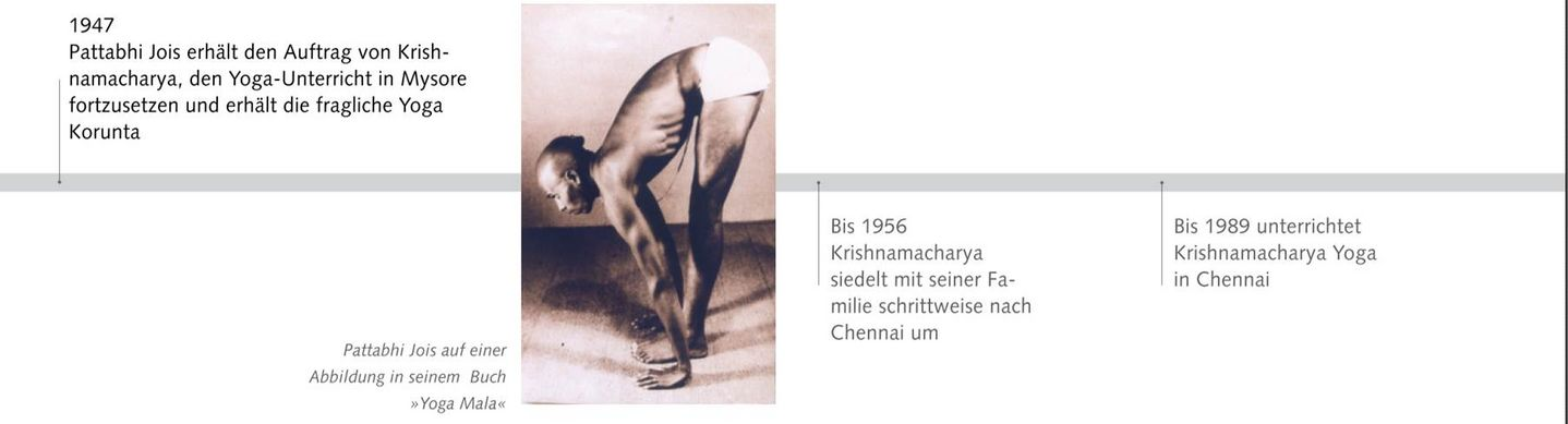 Pattabhi Jois takes over from Krishnamacharya in the line of tradition at Mysore.