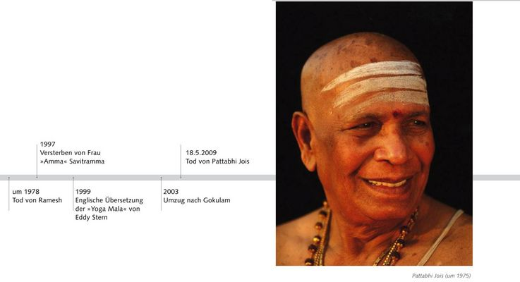 Pattabhi Jois suffers personal strokes of fate. Ashtanga Yoga continues to gain increasing popularity all over the world.