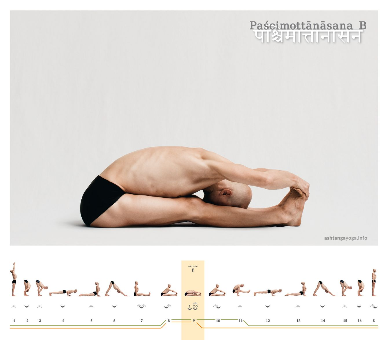 Paschimottanasana English Name