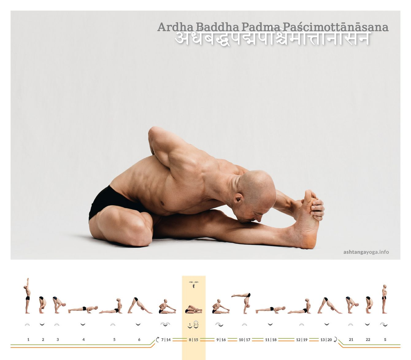 In the asymmetrical seated pose Ardha Baddha Padma Paschimottanasana one leg is bound in lotus pose while the practitioner folds over the extended leg.