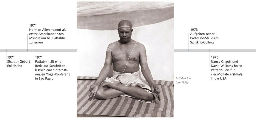 The first Americans come to Mysore to learn Ashtanga Yoga with Sri K. Pattabhi Jois.