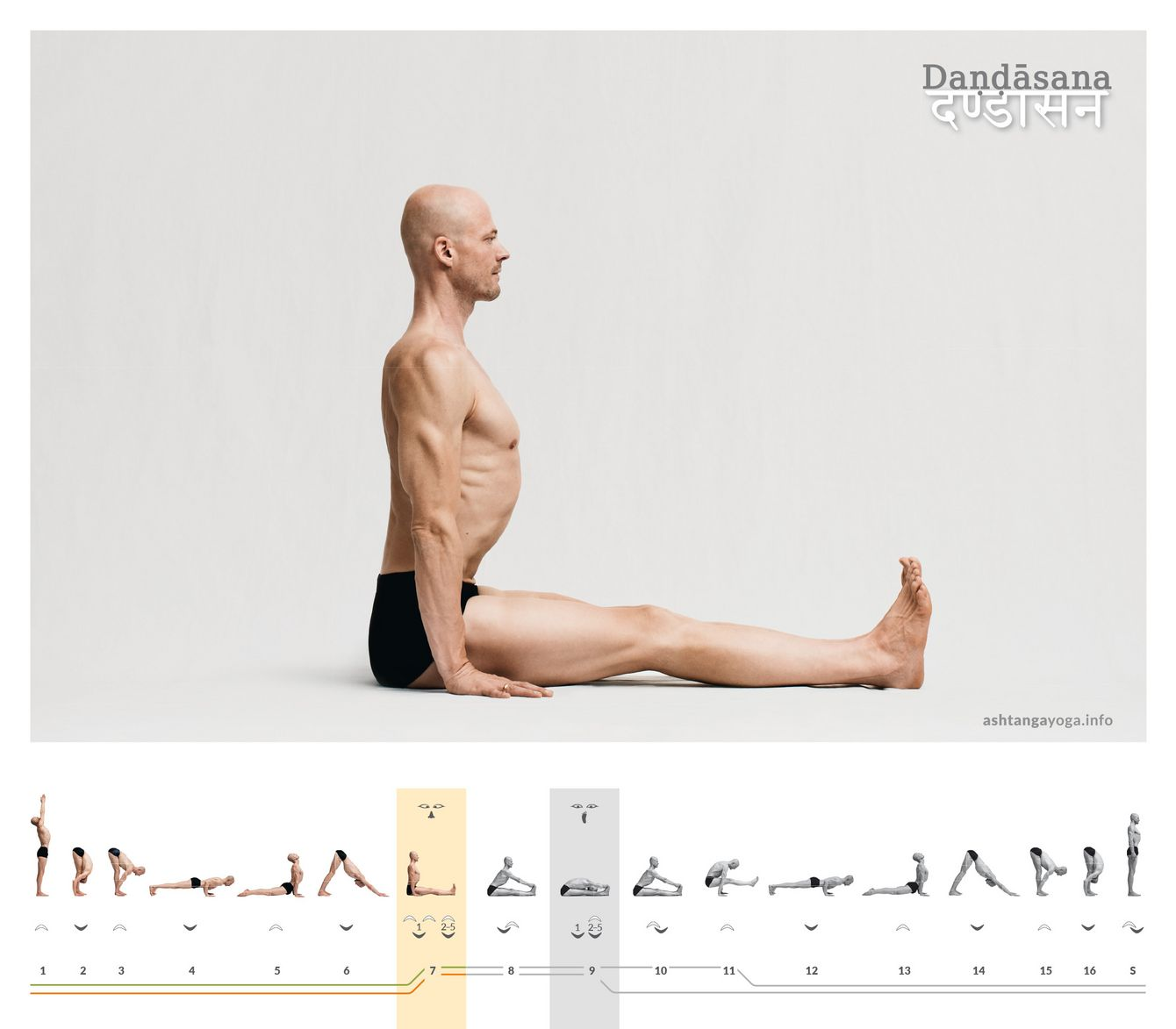 "The first seated posture of Ashtanga Yoga Dandasana, the ""Staff pose"" couldn't be more puristic: you simply sit upright and stretch the legs in front of you."