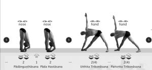 Cheat sheets for the Ashtanga yoga series (PDF)