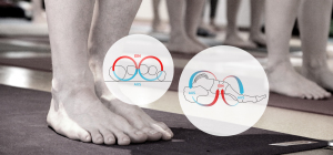 Two energy circles for the feet